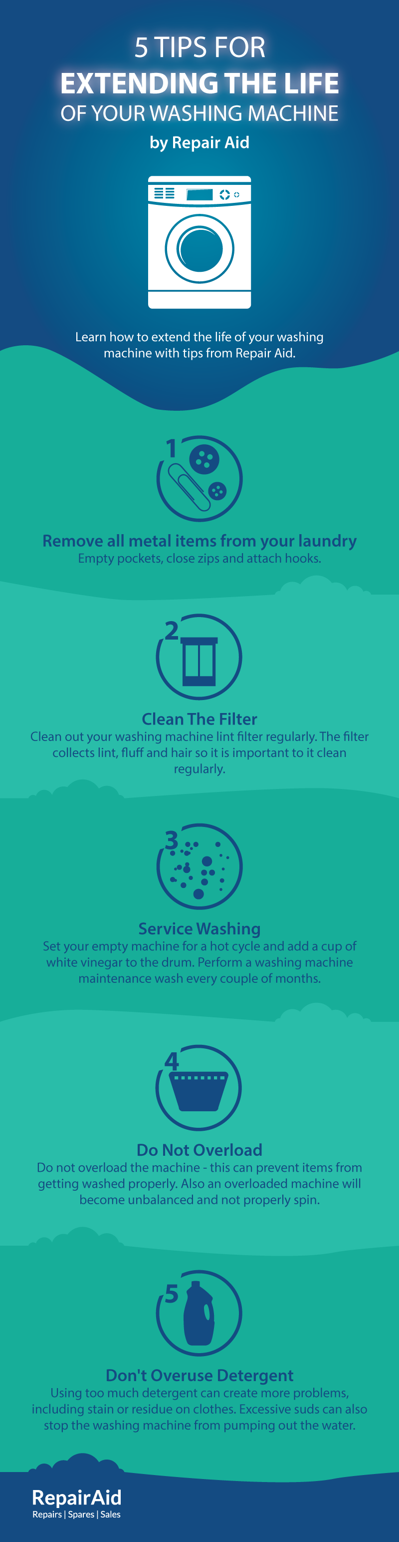 5 Tips For Extending The Life Of your Washing Machine