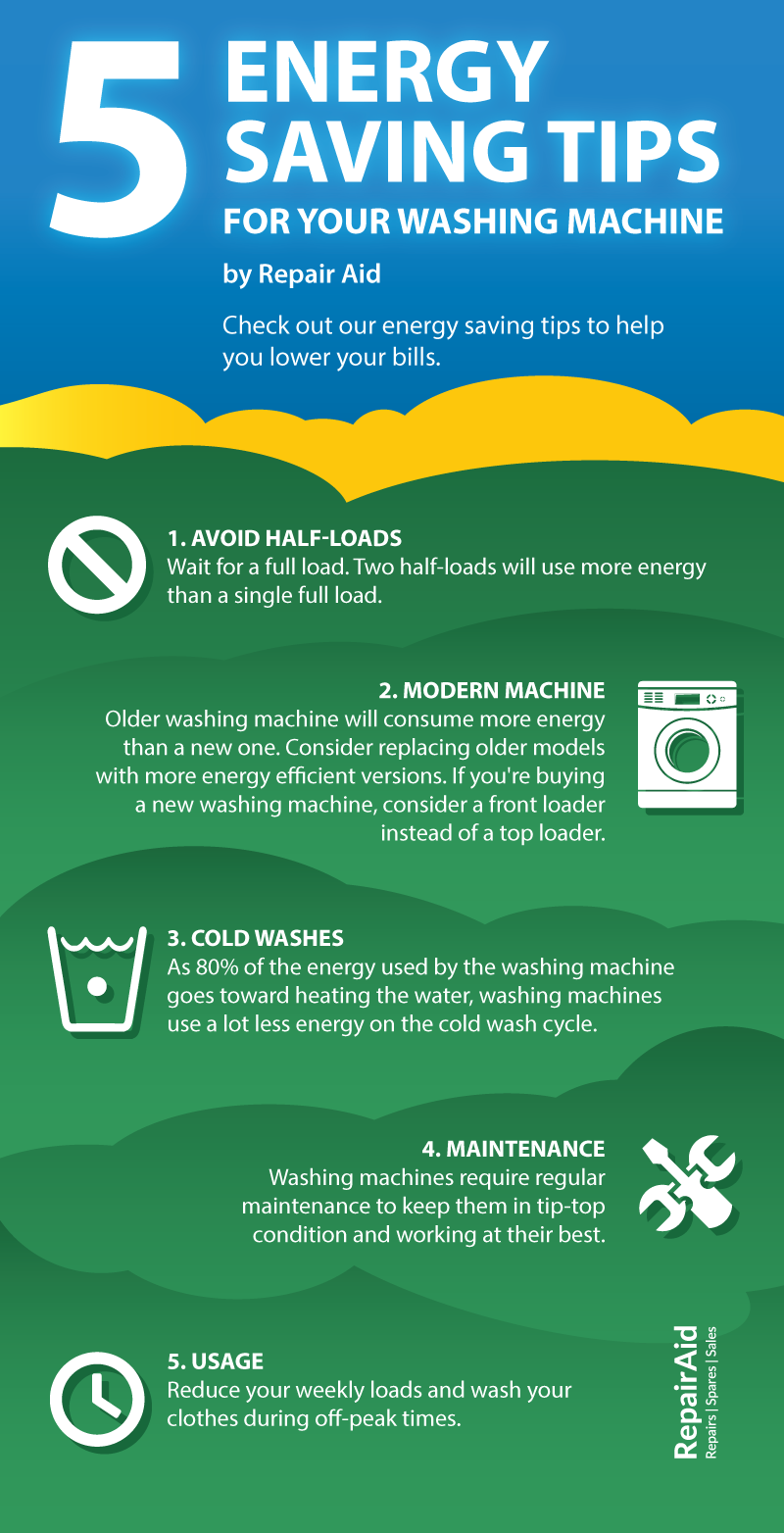 Infographic: 5 Energy Saving Tips For Your Washing Machine